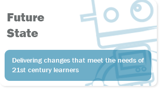Future State: delivering changes that meet the needs of 21st century learners